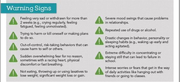 Mental Health Warning Signs - Child and Teen